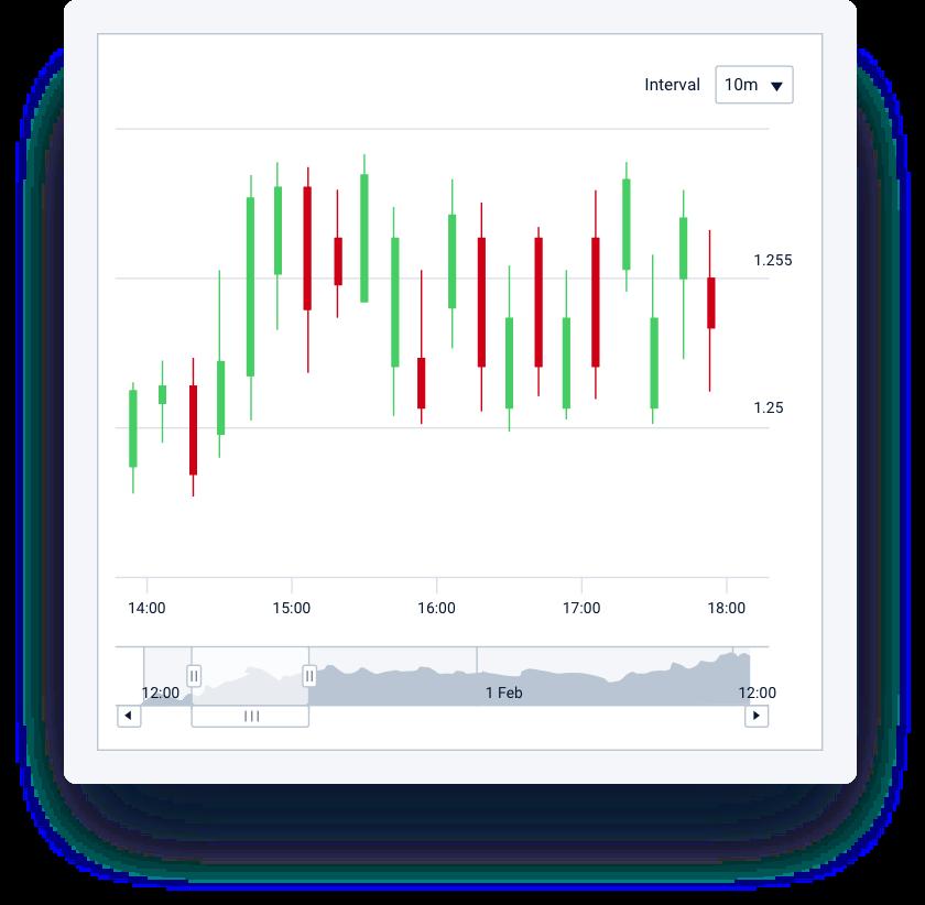 Financial Trading Technology   Caplin Systems   Caplin Trader