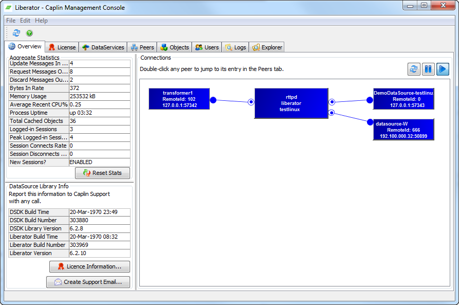 Latency monitoring: CMC Detail view of Platform Components