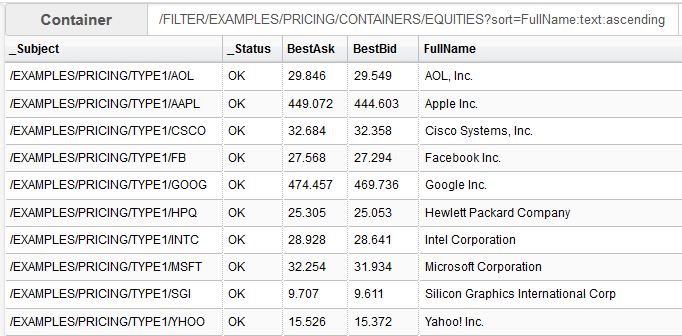 Stocks sorted by name by Refiner